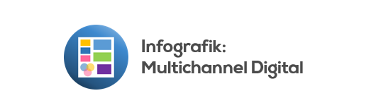 Infografik Multichannel Digital | Logo