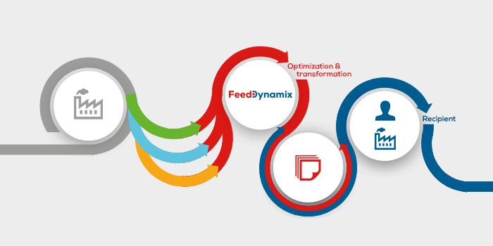 Manufacturer Engine | EN | Feed Dynamix
